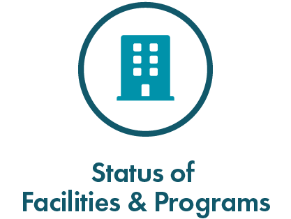 Status of Facilities and Programs
