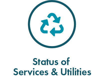 Status of Services and Utilities