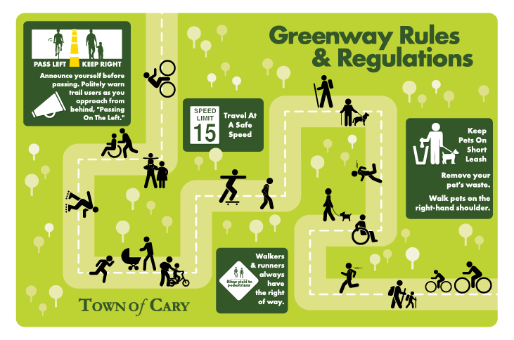 TOC-Greenway-Rules-and-Regulations-SidewalkSticker-Nov2017